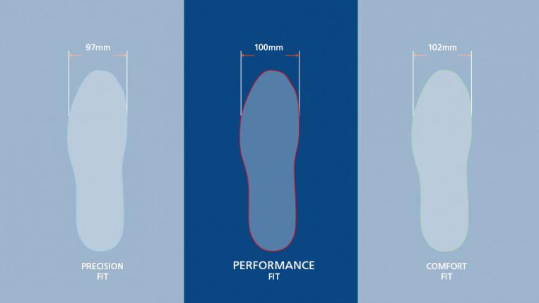 Lange-Performance-Fit